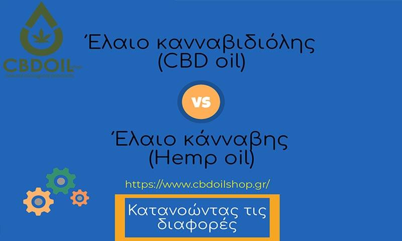 Έλαιο κανναβιδιόλης (CBD oil) vs Έλαιο κάνναβης (Hemp oil)