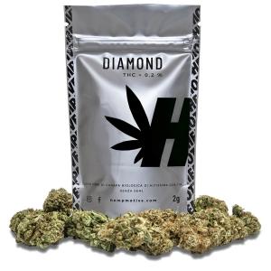 Diamond Άνθη Κάνναβης 18% CBD 2g – Hemp Motive
